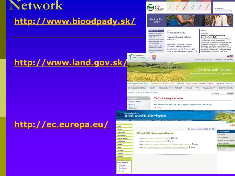 17 Network http://www.bioodpady.sk/ http://www.land.gov.sk/ http://ec.europa.eu/