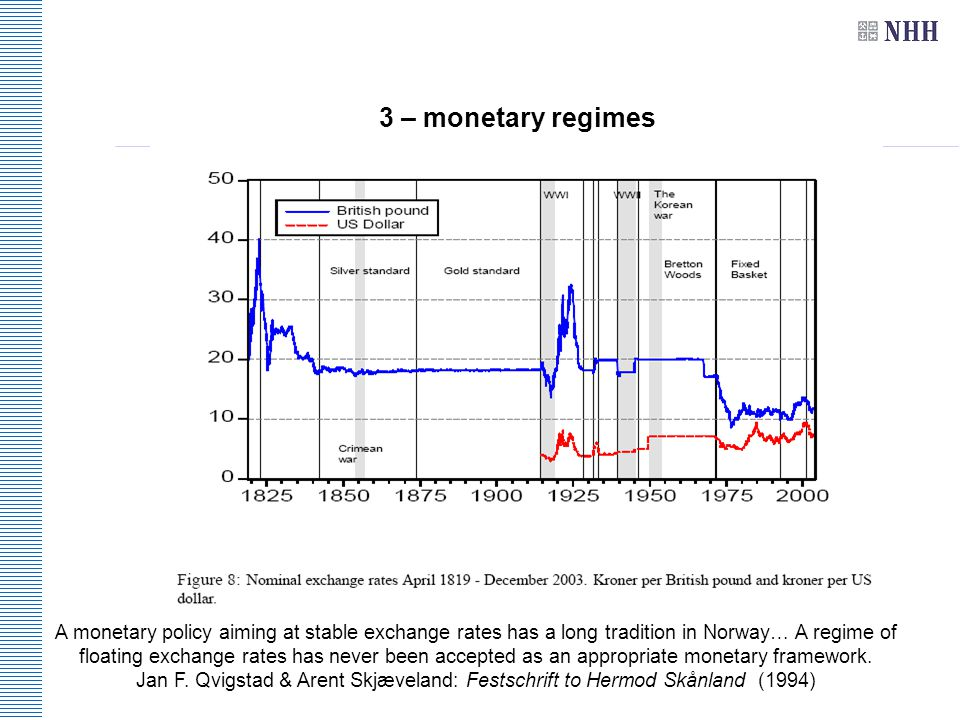 3 – monetary regimes A monetary policy aiming at stable exchange rates has a long tradition in Norway… A regime of floating exchange rates has never been accepted as an appropriate monetary framework.