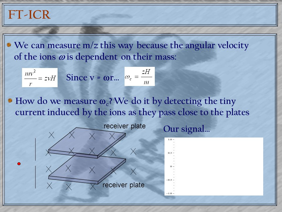 FT-ICR We can measure m/z this way because the angular velocity of the ions  is dependent on their mass: Since v =  r… How do we measure  c ? We do