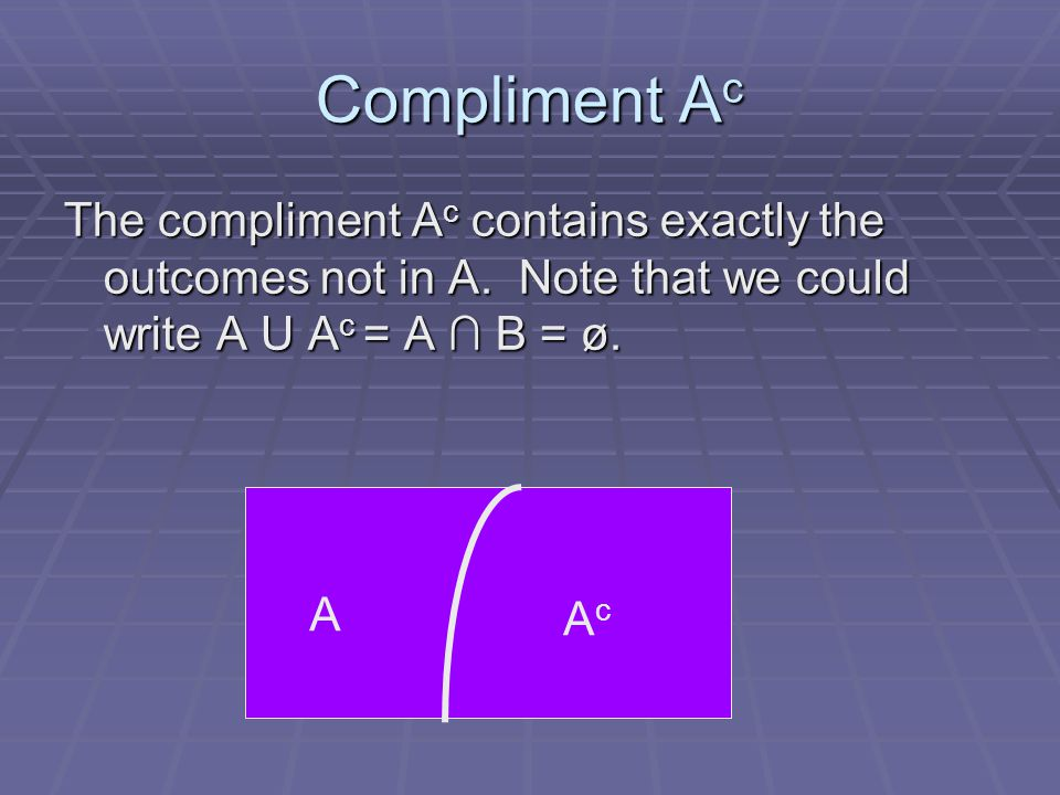 Compliment A c The compliment A c contains exactly the outcomes not in A. Note that we could write A U A c = A ∩ B = ø. A AcAc