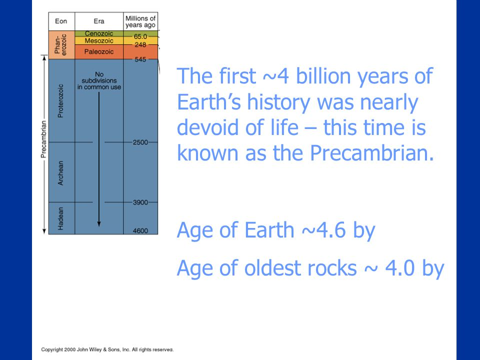 The first ~4 billion years of Earth's history was nearly devoid of life – this time is known as the Precambrian.