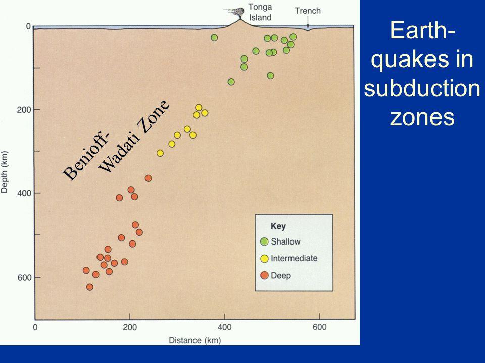 Benioff- Wadati Zone Earth- quakes in subduction zones