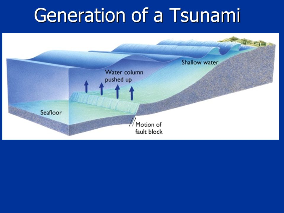 Generation of a Tsunami