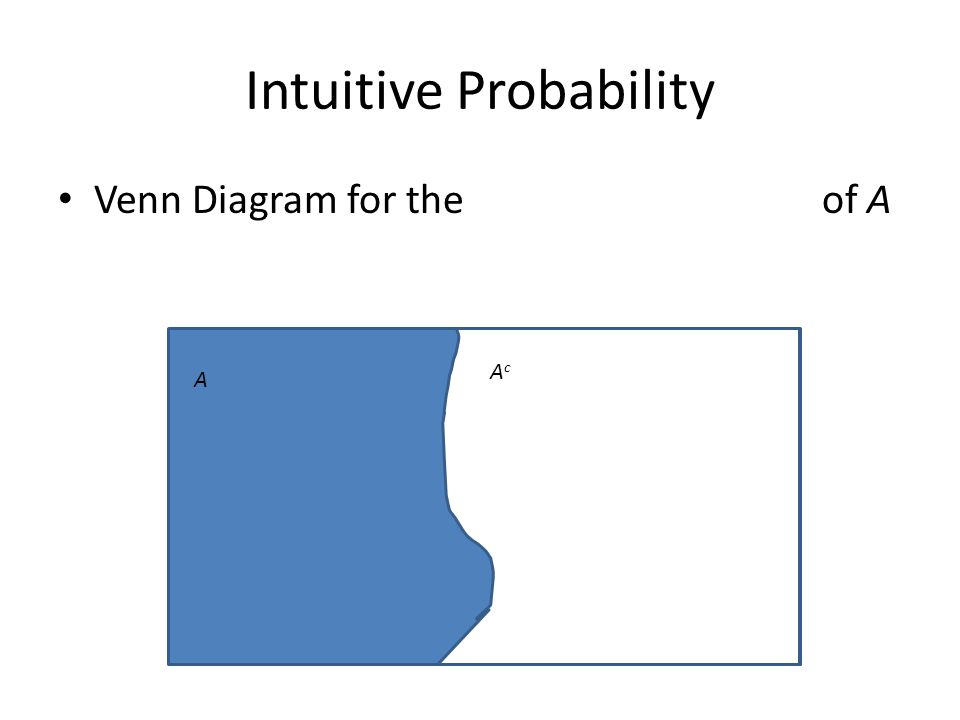 Intuitive Probability Venn Diagram for the of A A AcAc