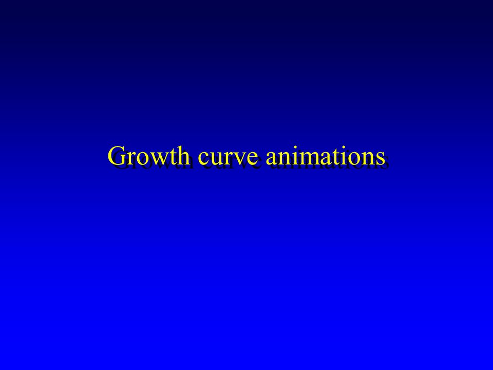 Growth curve animations