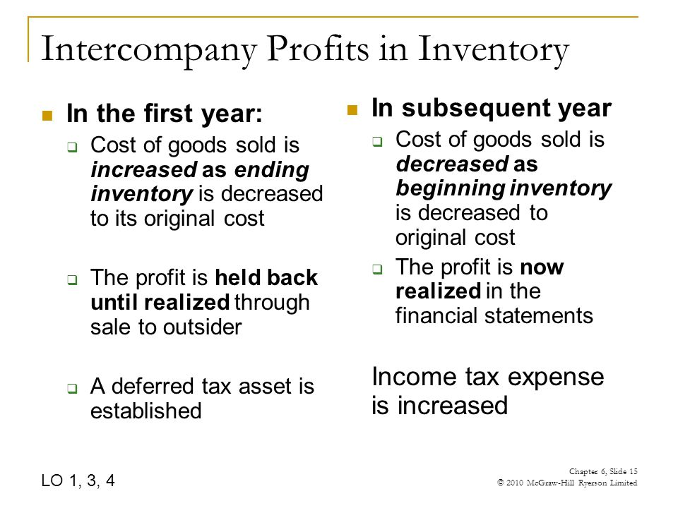 Intercompany Profits in Inventory In the first year:  Cost of goods sold is increased as ending inventory is decreased to its original cost  The profit is held back until realized through sale to outsider  A deferred tax asset is established In subsequent year  Cost of goods sold is decreased as beginning inventory is decreased to original cost  The profit is now realized in the financial statements Income tax expense is increased LO 1, 3, 4 Chapter 6, Slide 15 © 2010 McGraw-Hill Ryerson Limited