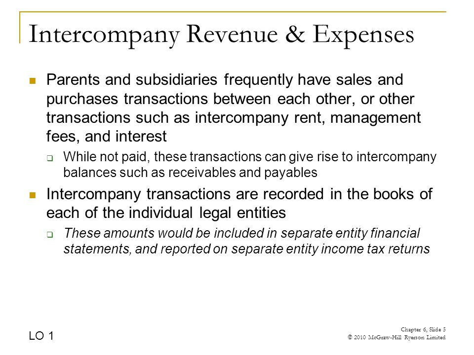 Intercompany Revenue & Expenses Parents and subsidiaries frequently have sales and purchases transactions between each other, or other transactions such as intercompany rent, management fees, and interest  While not paid, these transactions can give rise to intercompany balances such as receivables and payables Intercompany transactions are recorded in the books of each of the individual legal entities  These amounts would be included in separate entity financial statements, and reported on separate entity income tax returns LO 1 Chapter 6, Slide 5 © 2010 McGraw-Hill Ryerson Limited