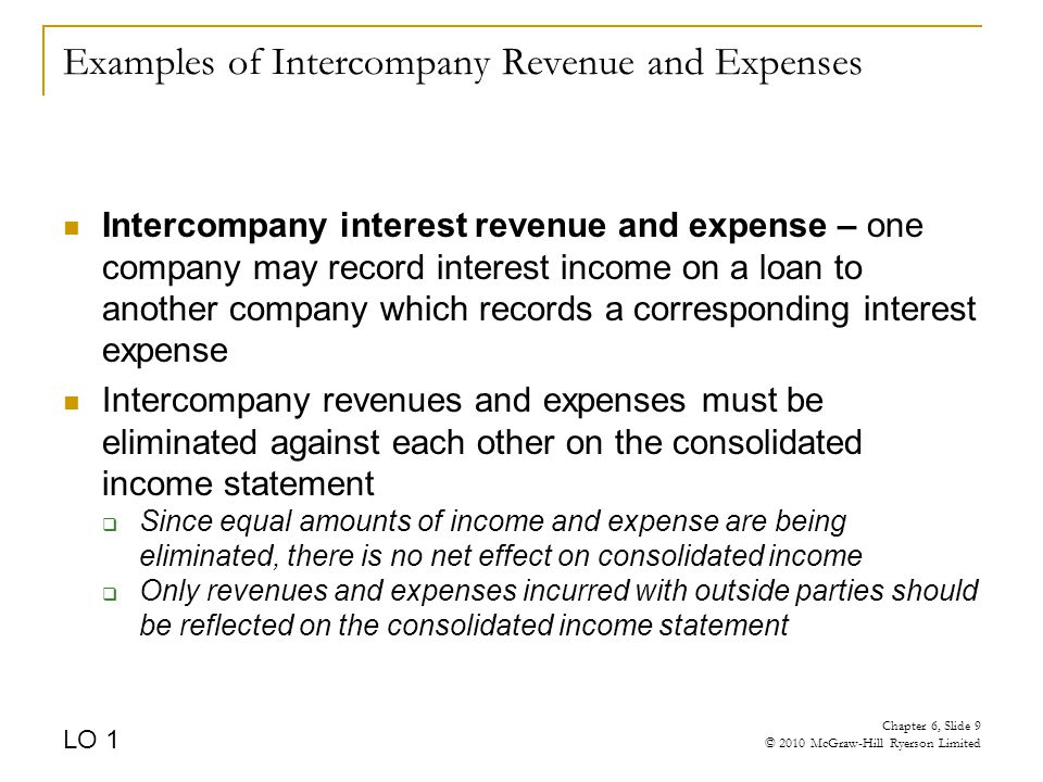 Examples of Intercompany Revenue and Expenses Intercompany interest revenue and expense – one company may record interest income on a loan to another company which records a corresponding interest expense Intercompany revenues and expenses must be eliminated against each other on the consolidated income statement  Since equal amounts of income and expense are being eliminated, there is no net effect on consolidated income  Only revenues and expenses incurred with outside parties should be reflected on the consolidated income statement LO 1 Chapter 6, Slide 9 © 2010 McGraw-Hill Ryerson Limited