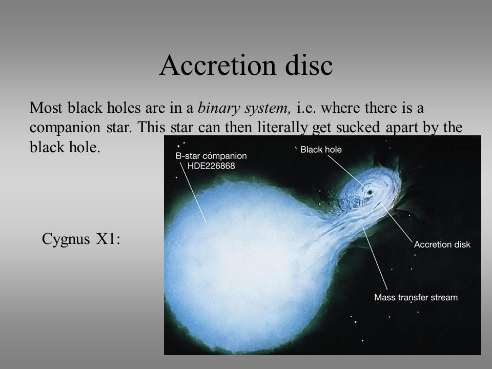 Accretion disc Most black holes are in a binary system, i.e.