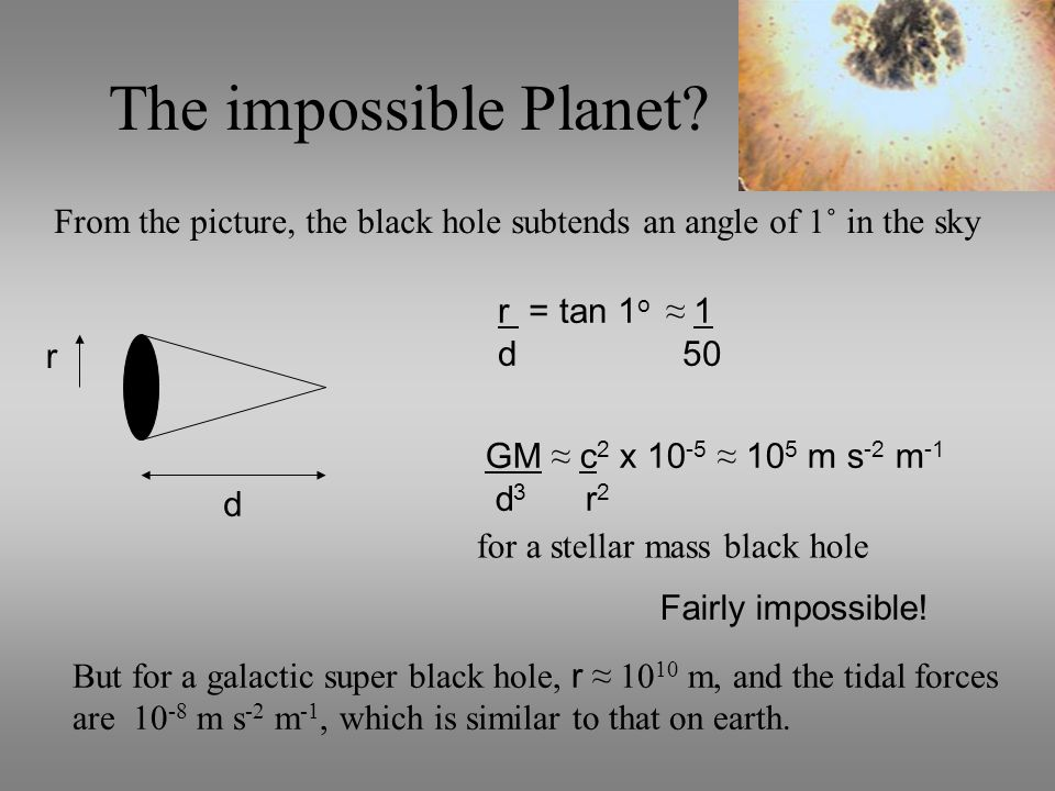 The impossible Planet.