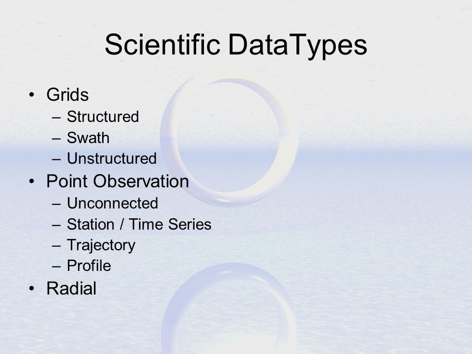 Scientific DataTypes Grids –Structured –Swath –Unstructured Point Observation –Unconnected –Station / Time Series –Trajectory –Profile Radial