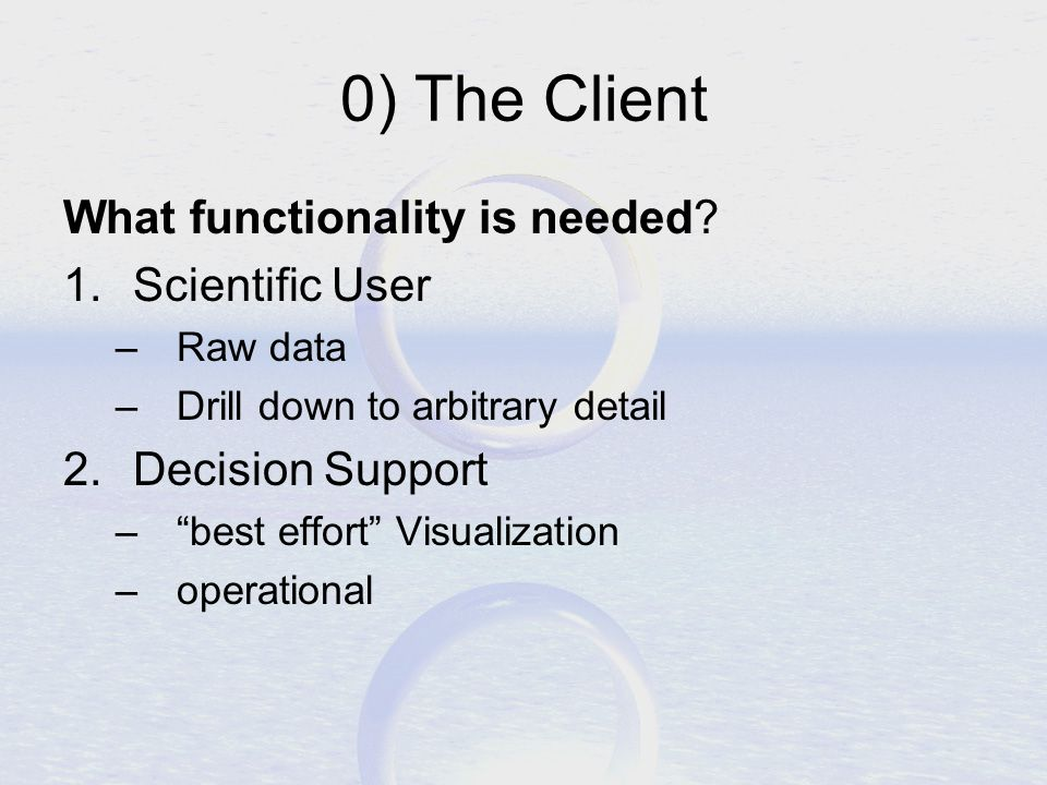0) The Client What functionality is needed.
