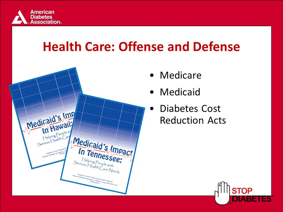 SM Medicare Medicaid Diabetes Cost Reduction Acts Health Care: Offense and Defense