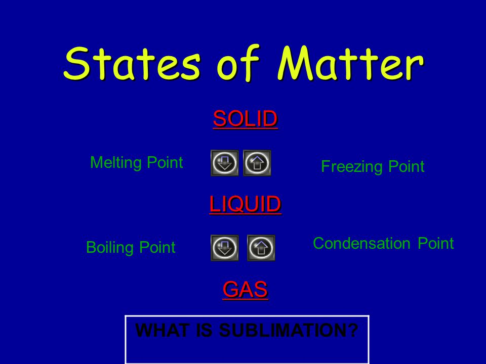 States of Matter GASES What do you think the particles inside a gases are arranged like? How do you think the particles inside the gases move like? GA