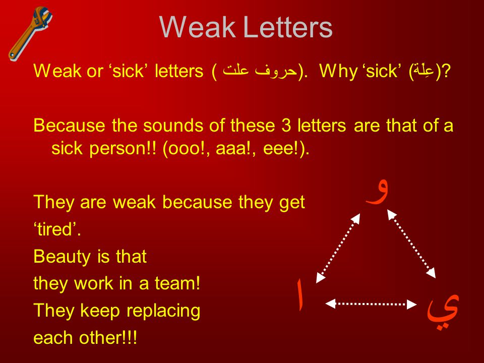 و ي ا Weak Letters Weak or 'sick' letters (حروف علت ).