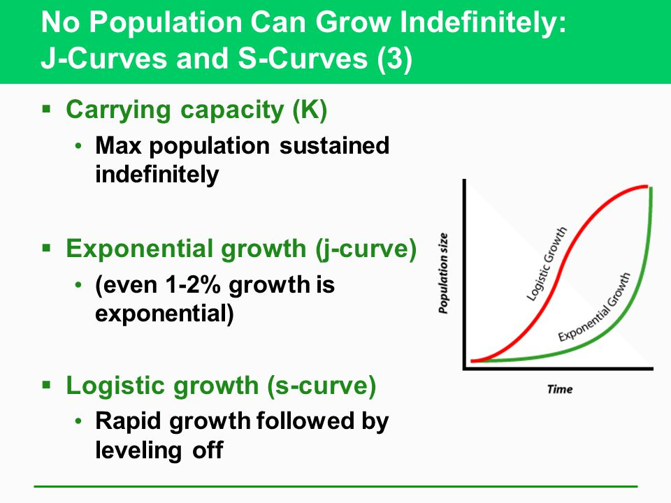 No Population Can Grow Indefinitely: J-Curves and S-Curves (3)  Carrying capacity (K) Max population sustained indefinitely  Exponential growth (j-c