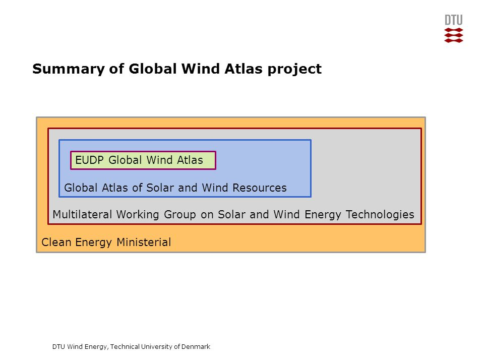 DTU Wind Energy, Technical University of Denmark Add Presentation Title in Footer via Insert ; Header & Footer Clean Energy Ministerial Multilateral Working Group on Solar and Wind Energy Technologies Global Atlas of Solar and Wind Resources EUDP Global Wind Atlas Summary of Global Wind Atlas project