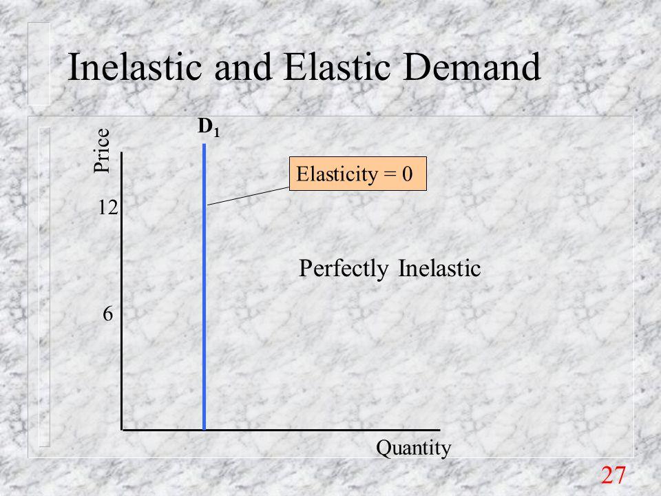 27 Inelastic and Elastic Demand 6 12 Price Quantity D1D1 Elasticity = 0 Perfectly Inelastic
