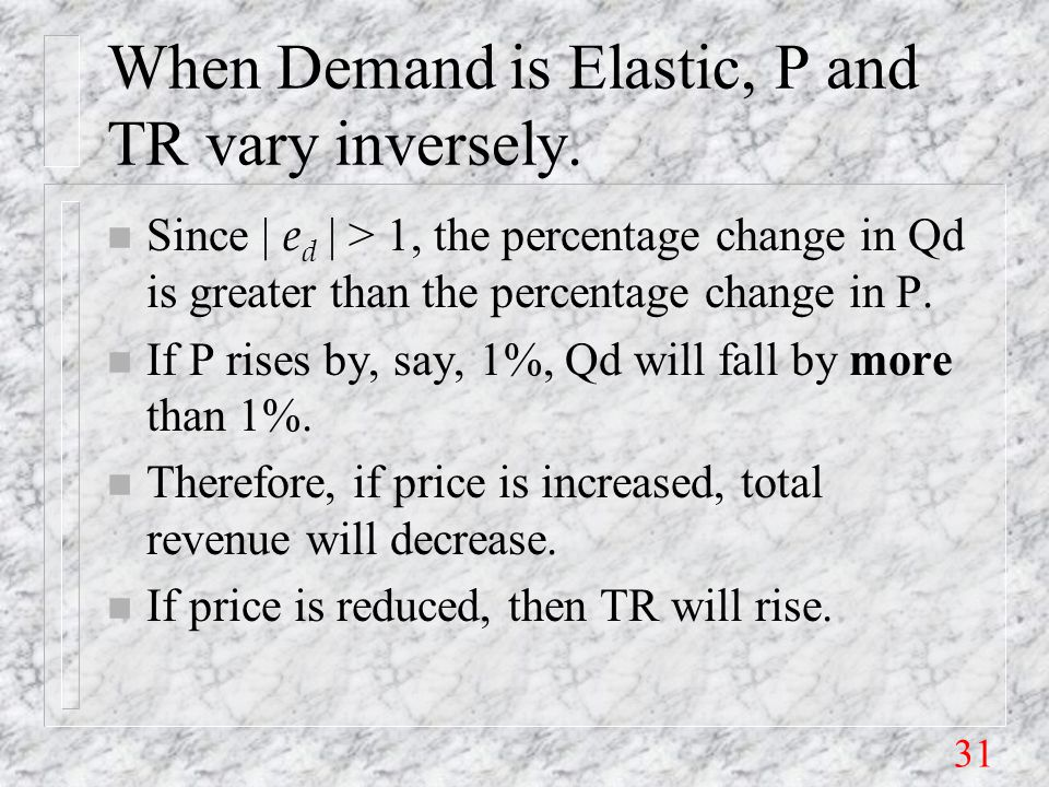 31 When Demand is Elastic, P and TR vary inversely.