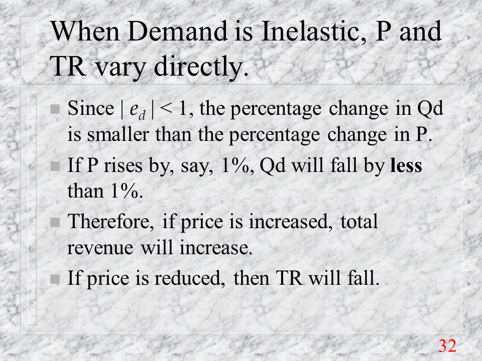 32 When Demand is Inelastic, P and TR vary directly.