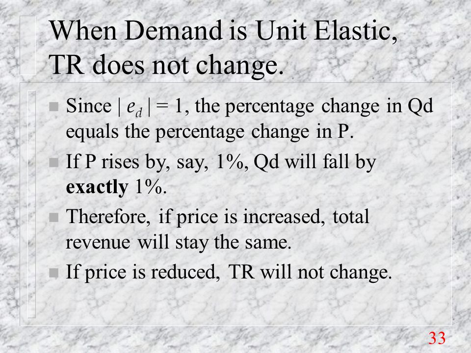 33 When Demand is Unit Elastic, TR does not change.