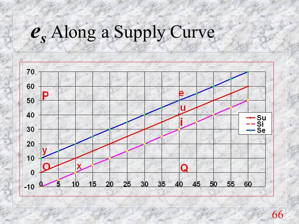 66 e s Along a Supply Curve
