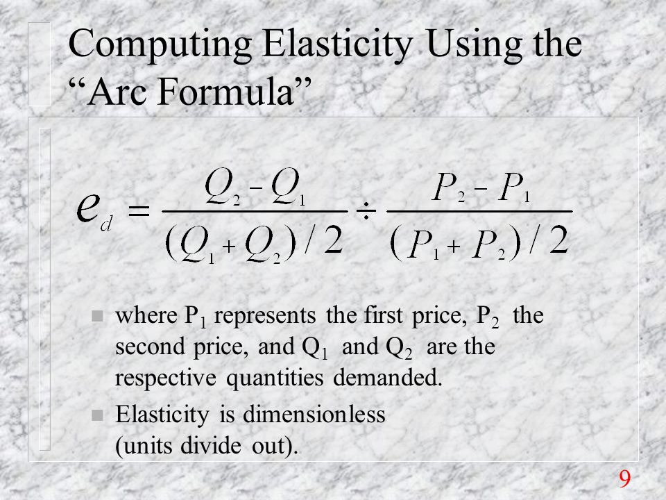 40 Linear Demand and Point Elasticity e d can be illustrated with geometry.