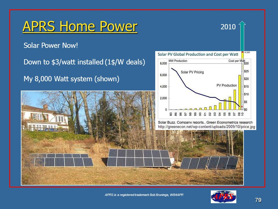 APRS is a registered trademark Bob Bruninga, WB4APR 79 2010 Solar Power Now! Down to $3/watt installed (1$/W deals) My 8,000 Watt system (shown) APRS