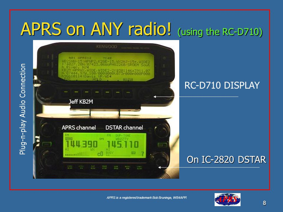 APRS is a registered trademark Bob Bruninga, WB4APR 8 APRS on ANY radio! (using the RC-D710) On IC-2820 DSTAR Jeff KB2M RC-D710 DISPLAY APRS channel D