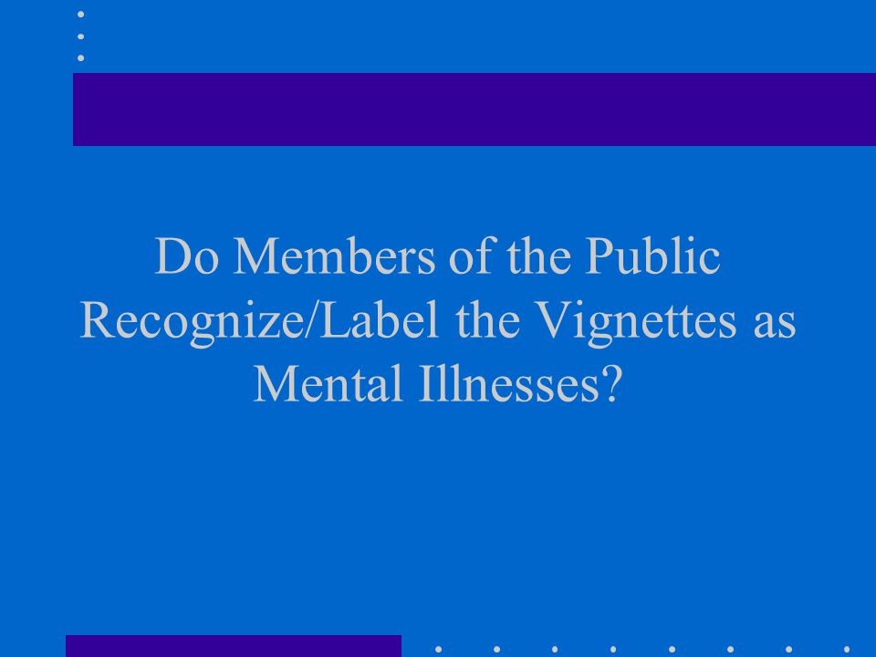 Do Members of the Public Recognize/Label the Vignettes as Mental Illnesses