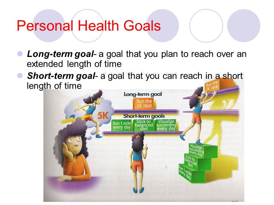 Personal Health Goals Long-term goal- a goal that you plan to reach over an extended length of time Short-term goal- a goal that you can reach in a sh
