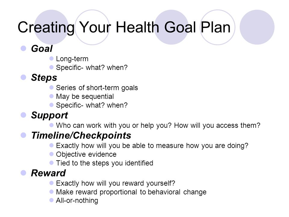 Creating Your Health Goal Plan Goal Long-term Specific- what? when? Steps Series of short-term goals May be sequential Specific- what? when? Support W