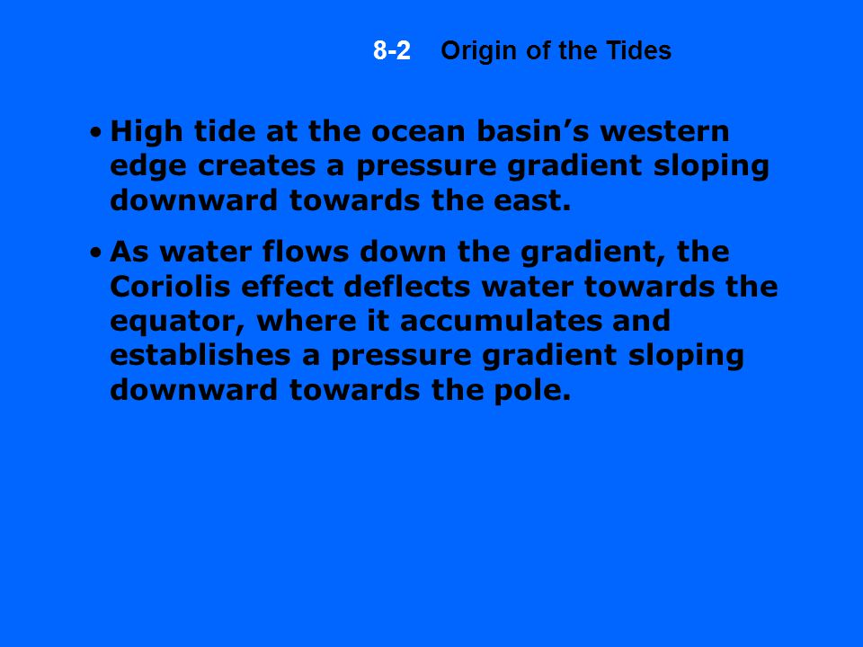 High tide at the ocean basin's western edge creates a pressure gradient sloping downward towards the east.