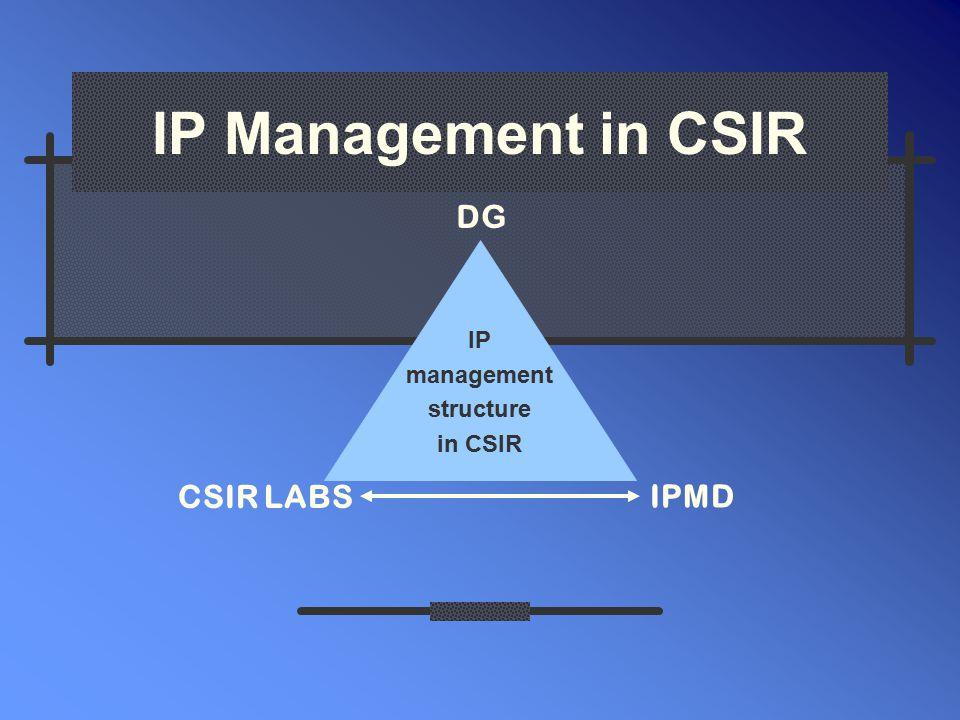 IP Management in CSIR DG CSIR LABS IPMD IP management structure in CSIR