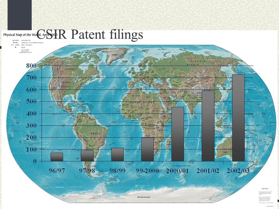 CSIR Patent filings