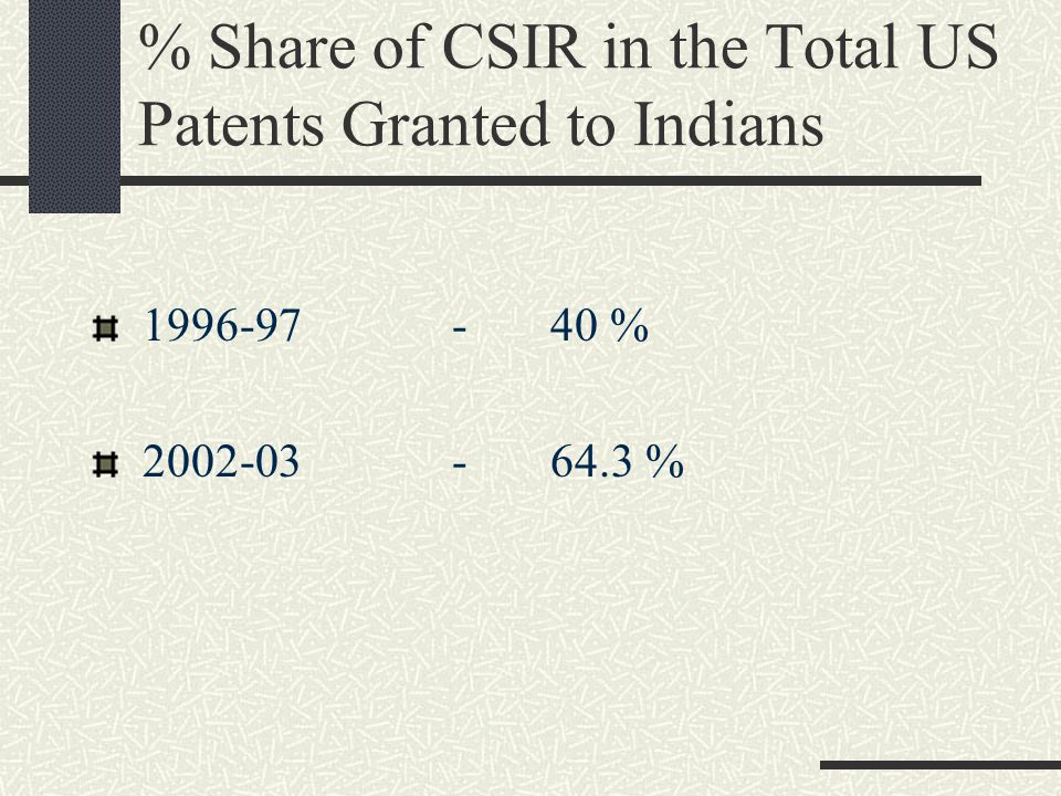 % Share of CSIR in the Total US Patents Granted to Indians 1996-97 - 40 % 2002-03 - 64.3 %