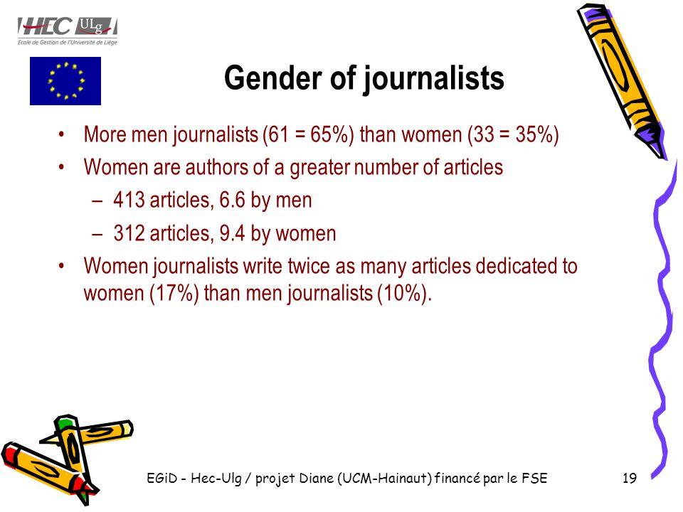 EGiD - Hec-Ulg / projet Diane (UCM-Hainaut) financé par le FSE19 Gender of journalists More men journalists (61 = 65%) than women (33 = 35%) Women are authors of a greater number of articles –413 articles, 6.6 by men –312 articles, 9.4 by women Women journalists write twice as many articles dedicated to women (17%) than men journalists (10%).