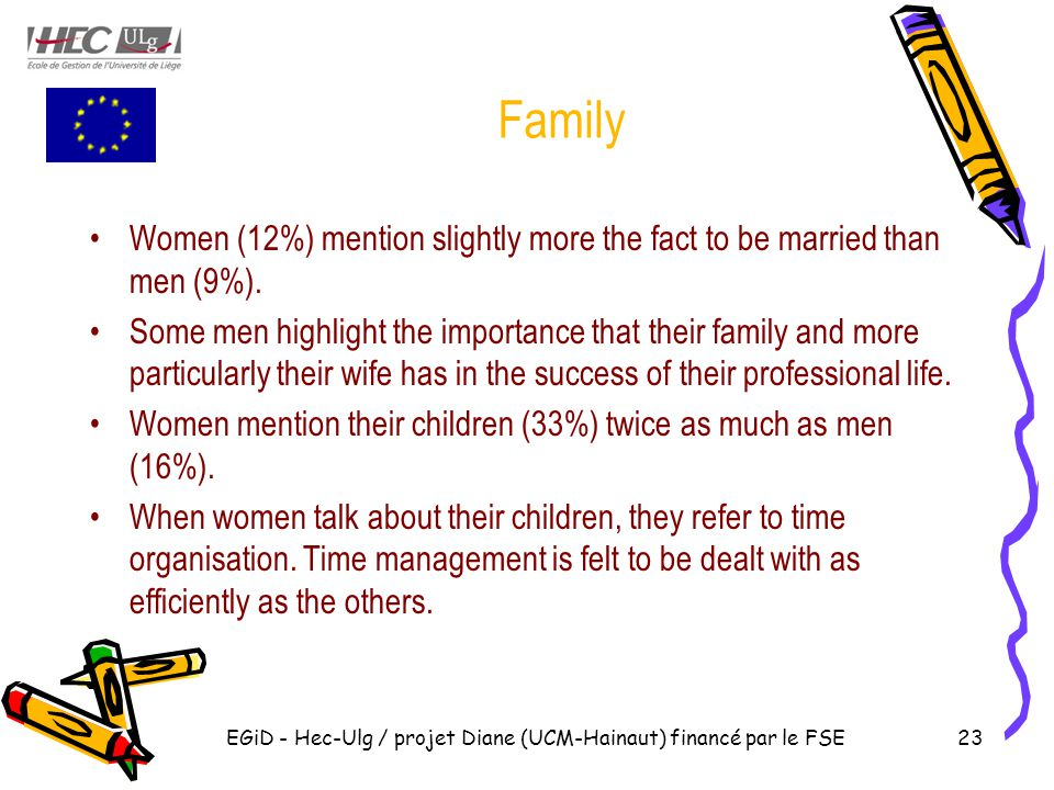 Family Women (12%) mention slightly more the fact to be married than men (9%). Some men highlight the importance that their family and more particular