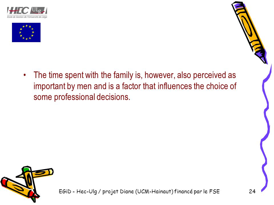 The time spent with the family is, however, also perceived as important by men and is a factor that influences the choice of some professional decisio