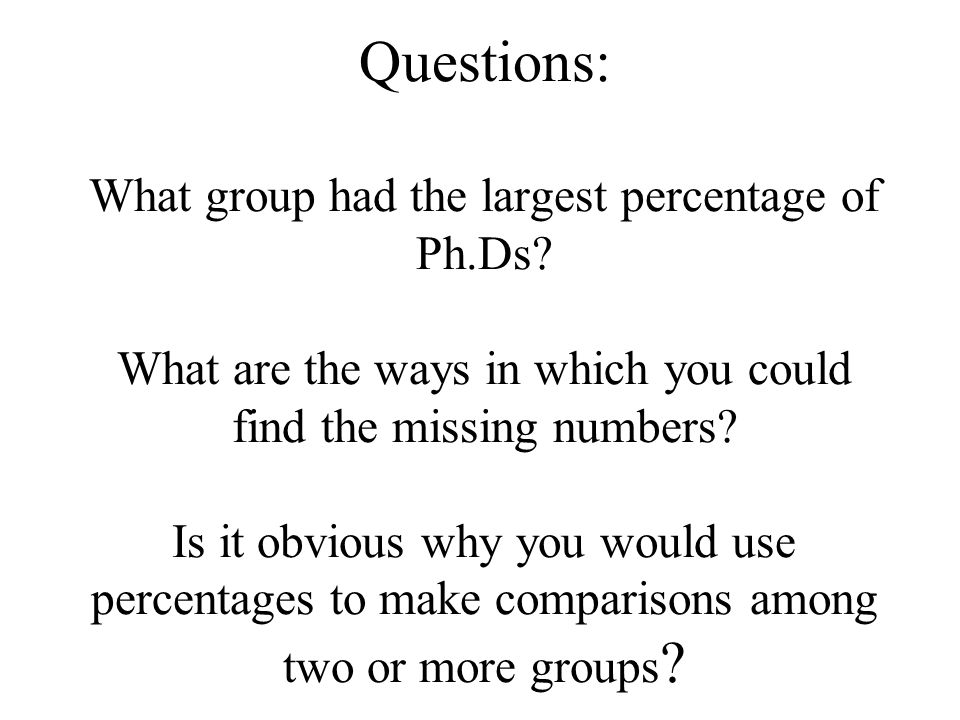 Questions: What group had the largest percentage of Ph.Ds? What are the ways in which you could find the missing numbers? Is it obvious why you would
