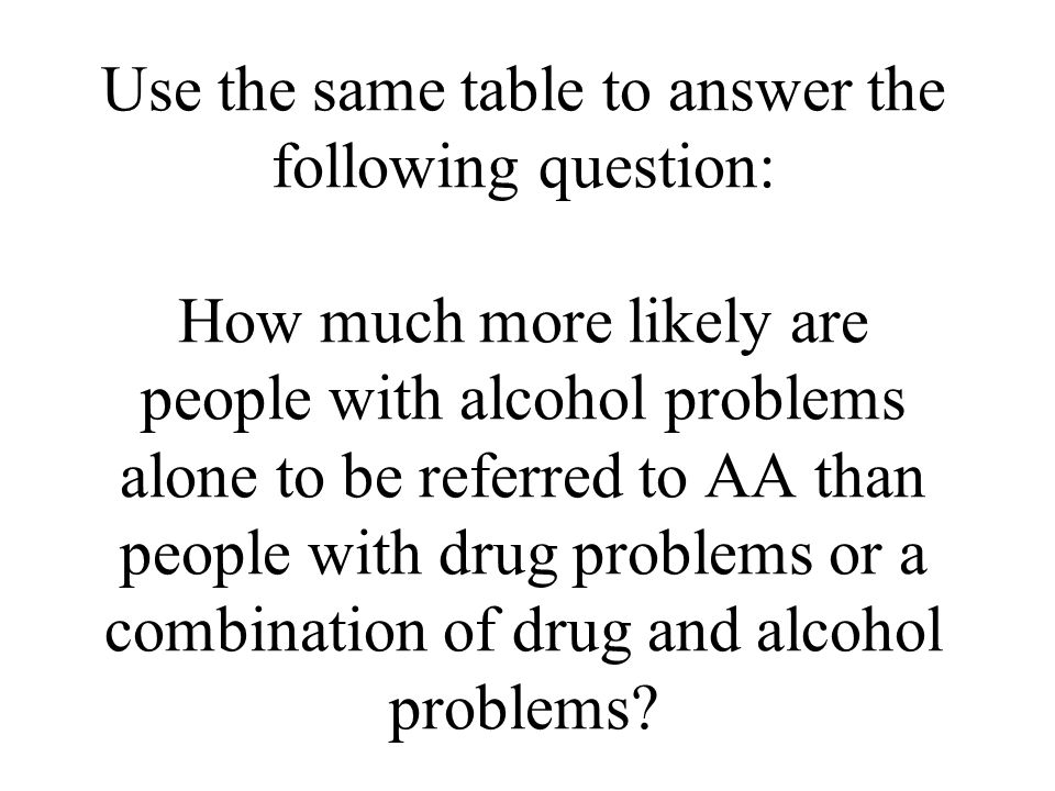 Use the same table to answer the following question: How much more likely are people with alcohol problems alone to be referred to AA than people with