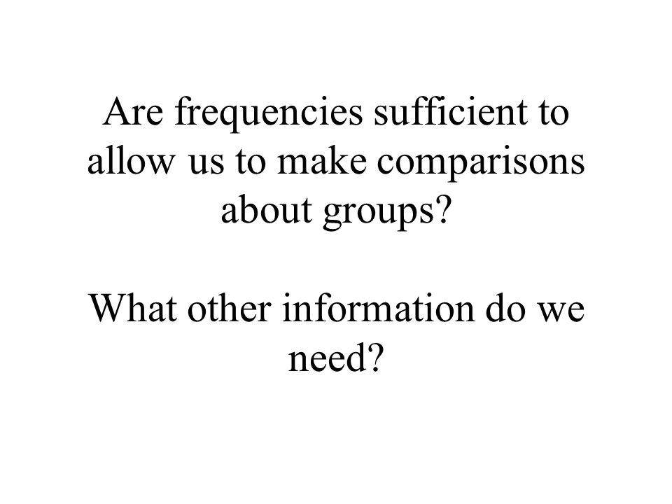 Are frequencies sufficient to allow us to make comparisons about groups? What other information do we need?