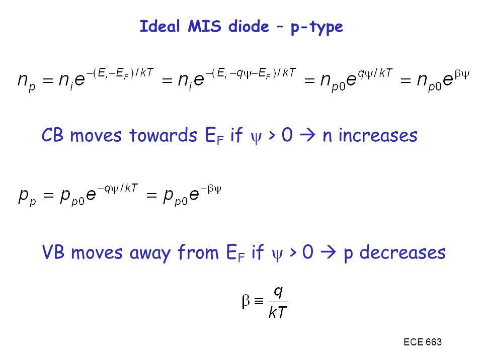 ECE 663 Ideal MIS diode – p-type CB moves towards E F if  > 0  n increases VB moves away from E F if  > 0  p decreases