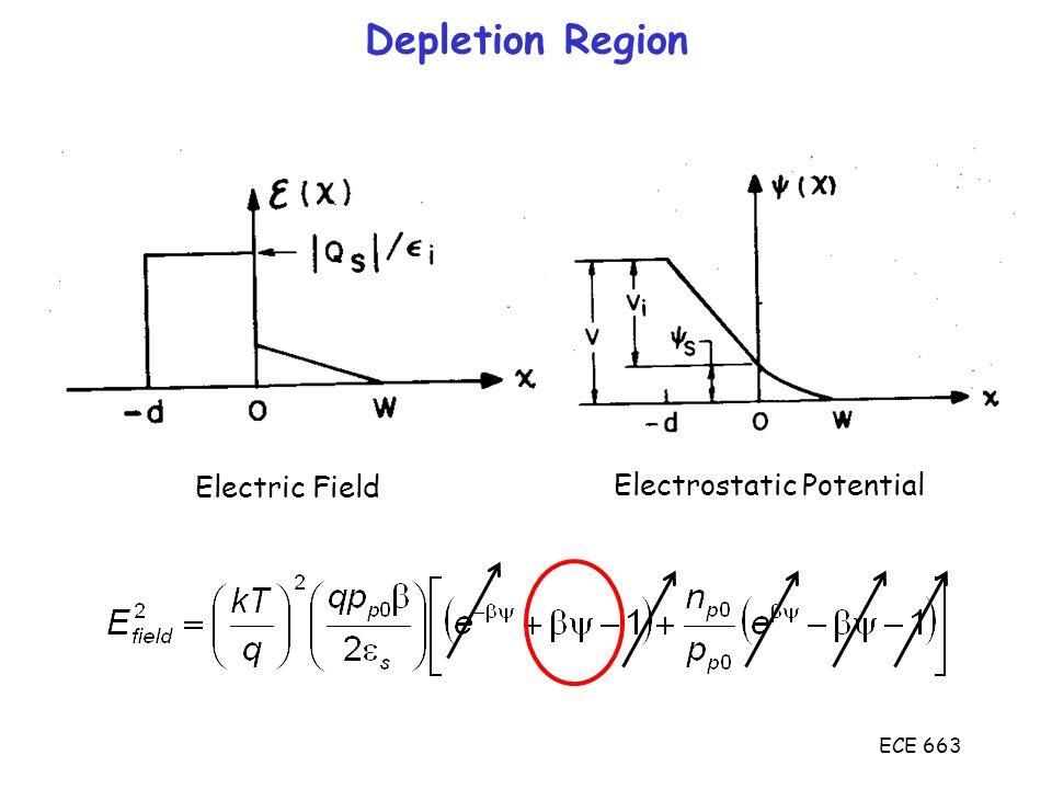 ECE 663 Electric Field Electrostatic Potential Depletion Region