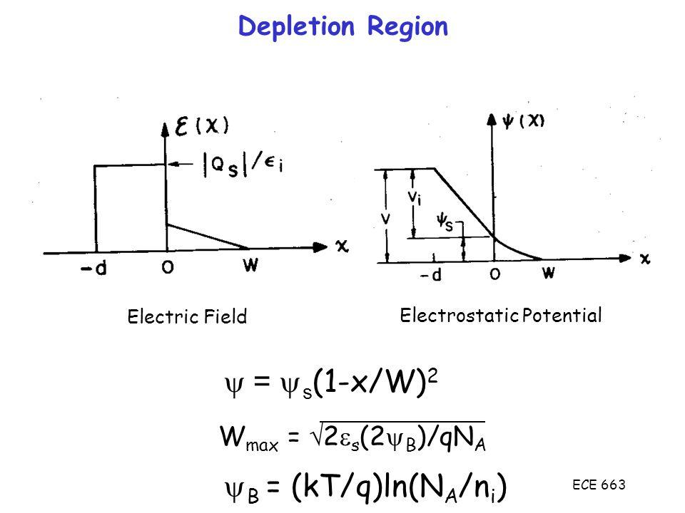 ECE 663 Electric Field Electrostatic Potential  =  s (1-x/W) 2 W max =  2  s (2  B )/qN A  B = (kT/q)ln(N A /n i ) Depletion Region