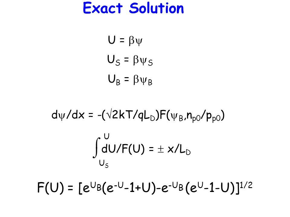 U =  U S =  S U B =  B Exact Solution d  /dx = -(  2kT/qL D )F(  B,n p0 /p p0 ) dU/F(U) =  x/L D   U USUS F(U) = [e U B (e -U -1+U)-e -U B