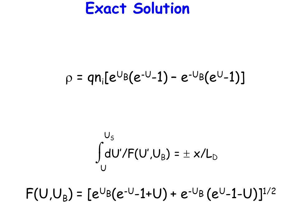 Exact Solution dU'/F(U',U B ) =  x/L D   U USUS F(U,U B ) = [e U B (e -U -1+U) + e -U B (e U -1-U)] 1/2  = qn i [e U B (e -U -1) – e -U B (e U -1)