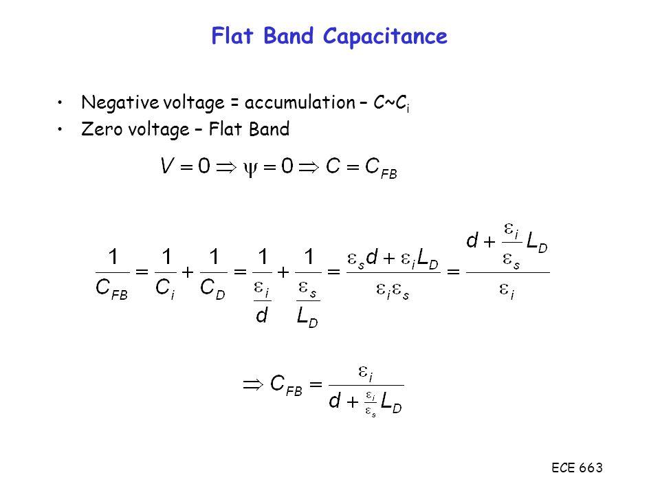 ECE 663 Flat Band Capacitance Negative voltage = accumulation – C~C i Zero voltage – Flat Band