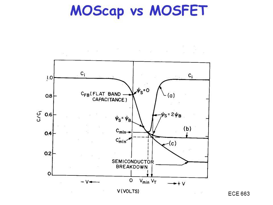 ECE 663 MOScap vs MOSFET