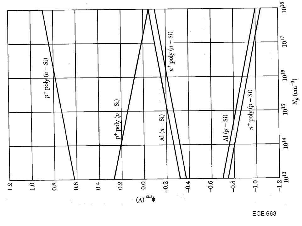 ECE 663